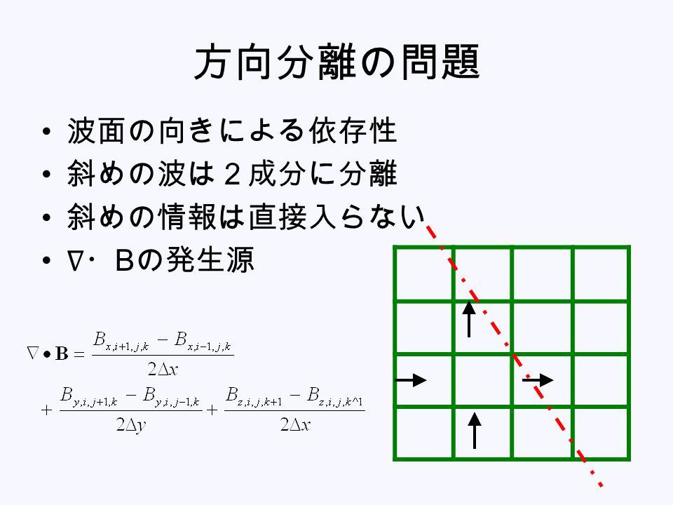 方向分離の問題 波面の向きによる依存性 斜めの波は2成分に分離 斜めの情報は直接入らない ∇・Bの発生源