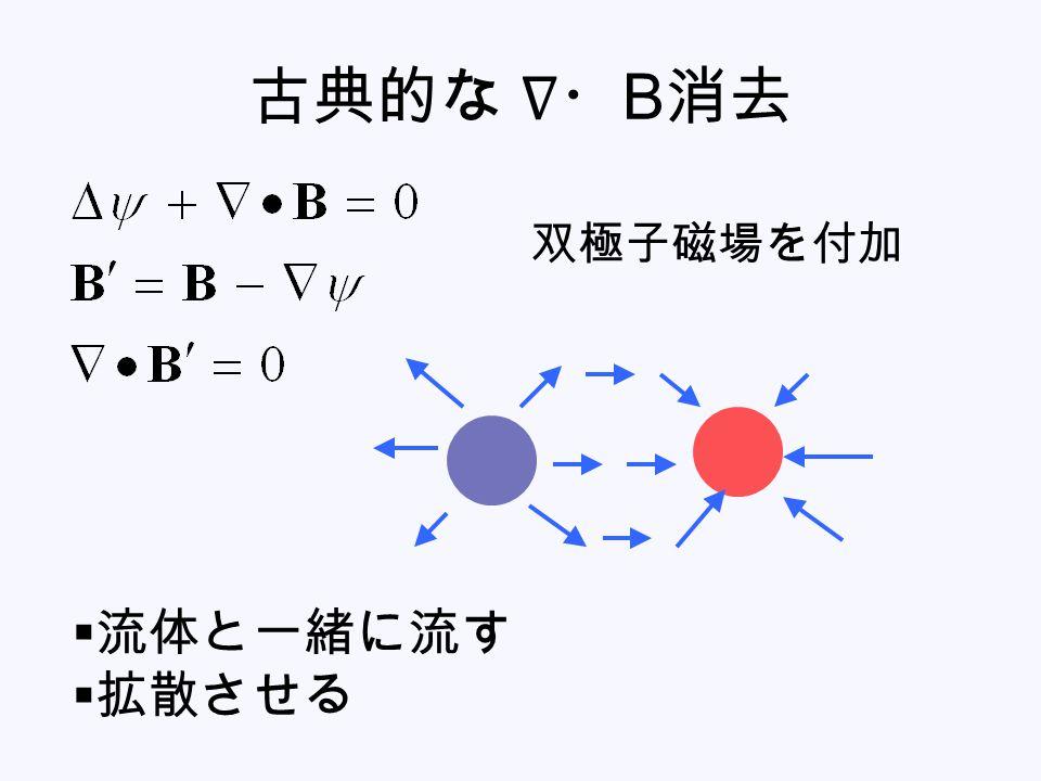古典的な ∇・B消去 双極子磁場を付加 流体と一緒に流す 拡散させる