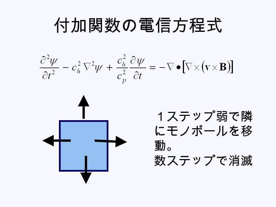 付加関数の電信方程式 1ステップ弱で隣にモノポールを移動。 数ステップで消滅