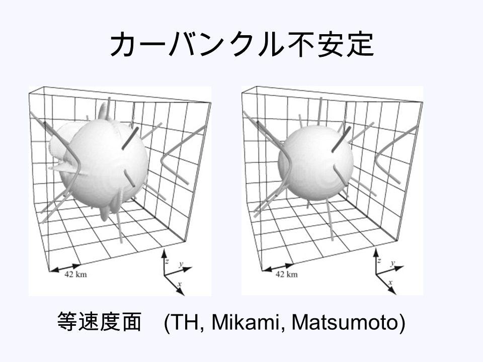 カーバンクル不安定 等速度面 (TH, Mikami, Matsumoto)
