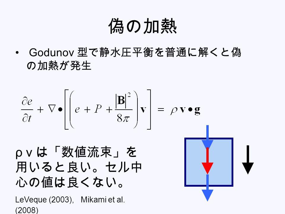 偽の加熱 Godunov 型で静水圧平衡を普通に解くと偽の加熱が発生. ρ v は「数値流束」を用いると良い。セル中心の値は良くない。 LeVeque (2003), Mikami et al.