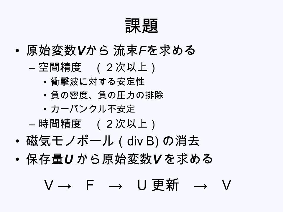 課題 V → F → U 更新 → V 原始変数Vから 流束Fを求める 磁気モノポール(div B) の消去