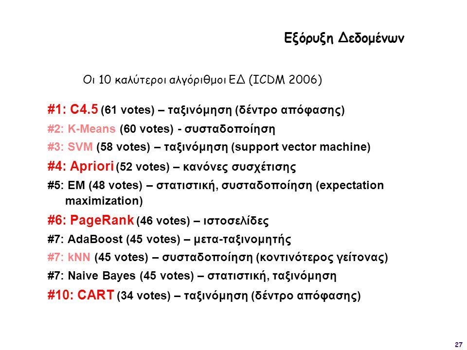 Οι 10 καλύτεροι αλγόριθμοι ΕΔ (ICDM 2006)