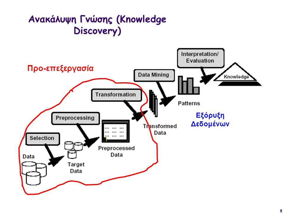 Ανακάλυψη Γνώσης (Knowledge Discovery)