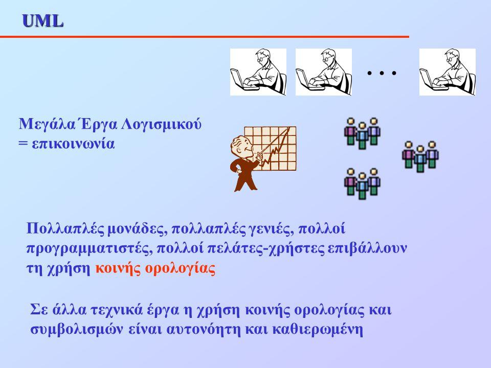 . . . UML Μεγάλα Έργα Λογισμικού = επικοινωνία