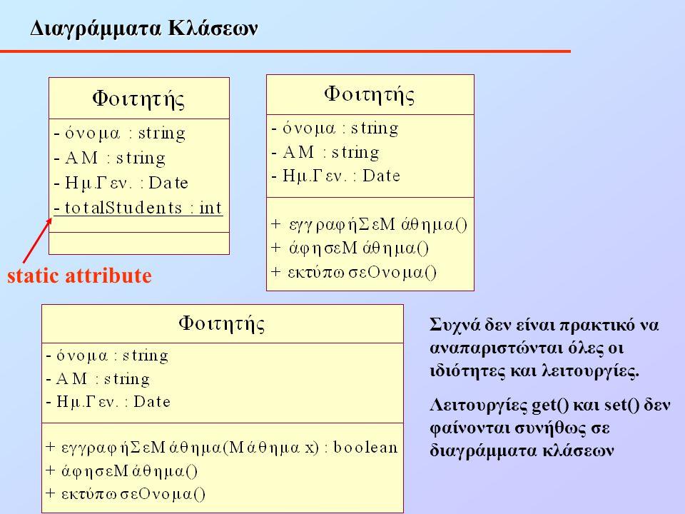 Διαγράμματα Κλάσεων static attribute