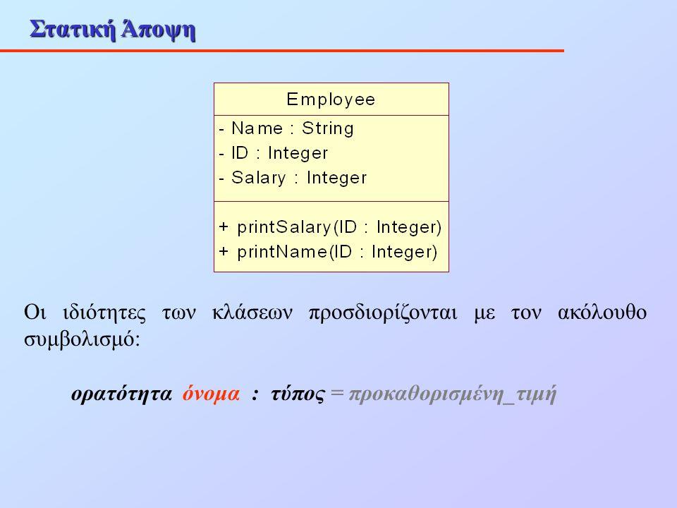 Στατική Άποψη Οι ιδιότητες των κλάσεων προσδιορίζονται με τον ακόλουθο συμβολισμό: ορατότητα όνομα : τύπος = προκαθορισμένη_τιμή.