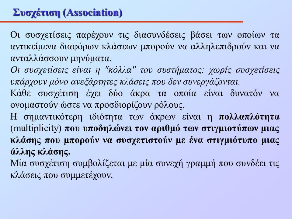 Συσχέτιση (Association)