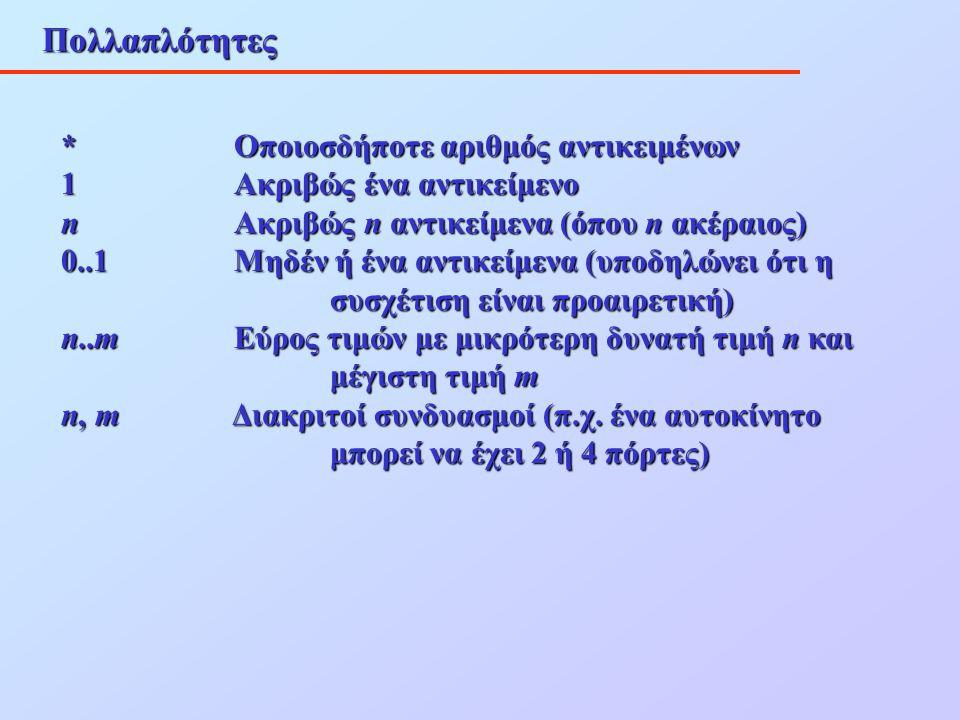 Πολλαπλότητες * Οποιοσδήποτε αριθμός αντικειμένων