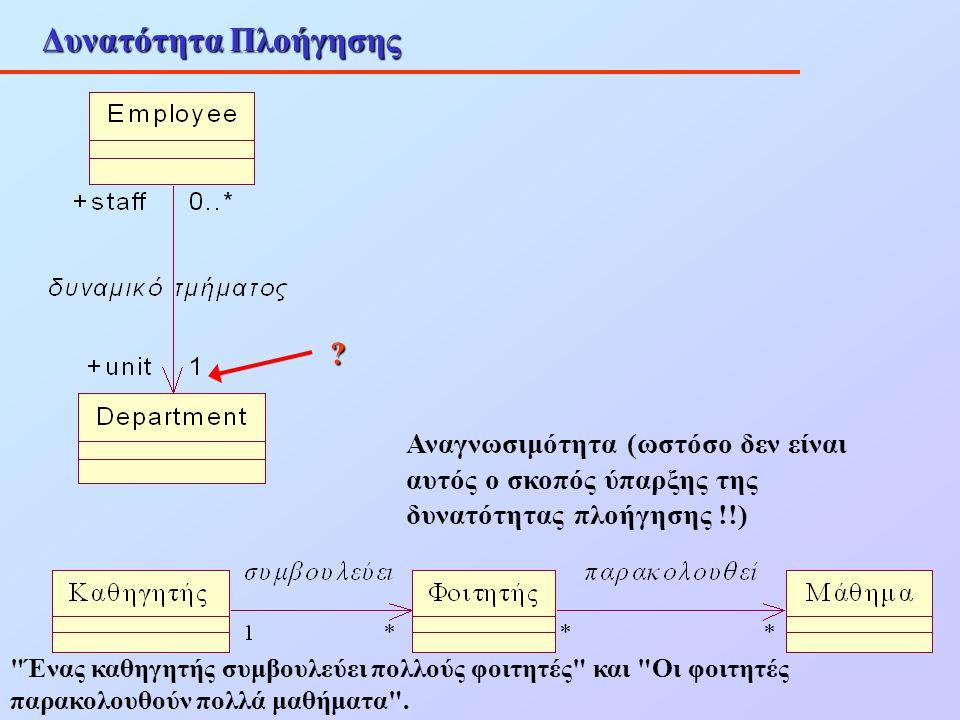 Δυνατότητα Πλοήγησης Αναγνωσιμότητα (ωστόσο δεν είναι αυτός ο σκοπός ύπαρξης της δυνατότητας πλοήγησης !!)