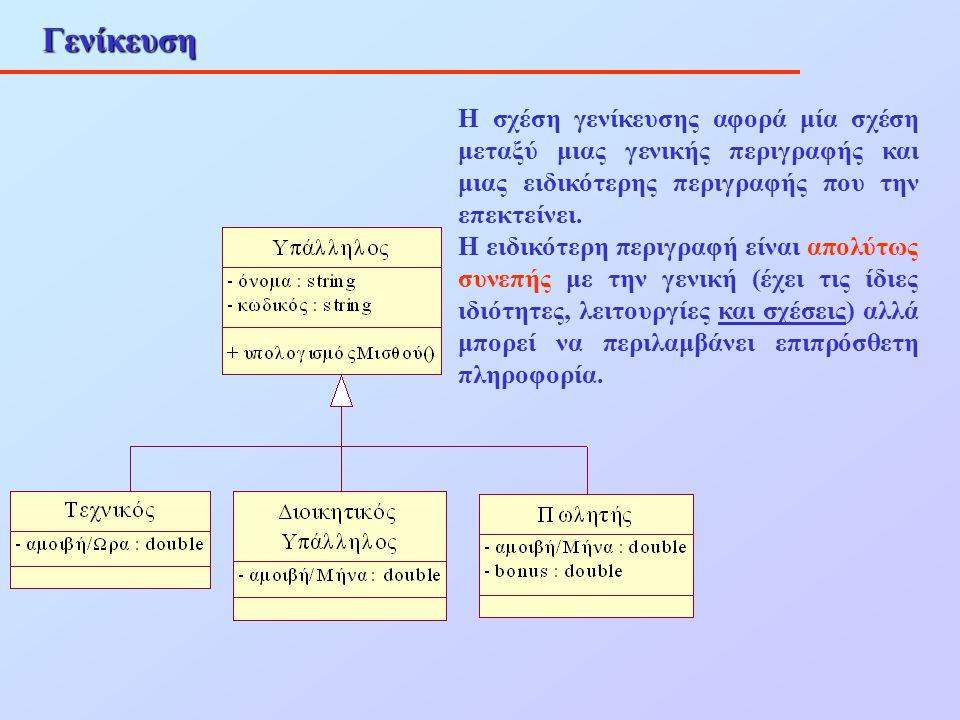 Γενίκευση Η σχέση γενίκευσης αφορά μία σχέση μεταξύ μιας γενικής περιγραφής και μιας ειδικότερης περιγραφής που την επεκτείνει.