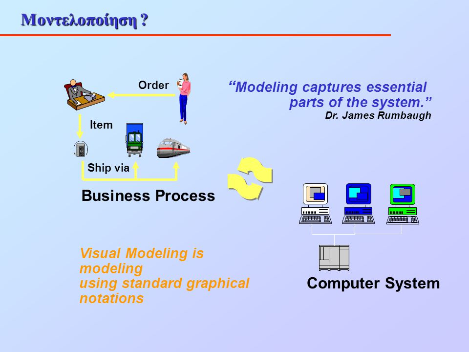 Μοντελοποίηση Modeling captures essential Business Process