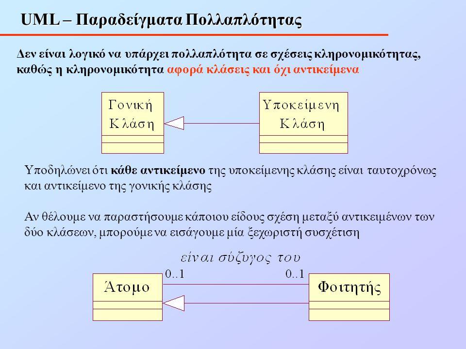 UML – Παραδείγματα Πολλαπλότητας