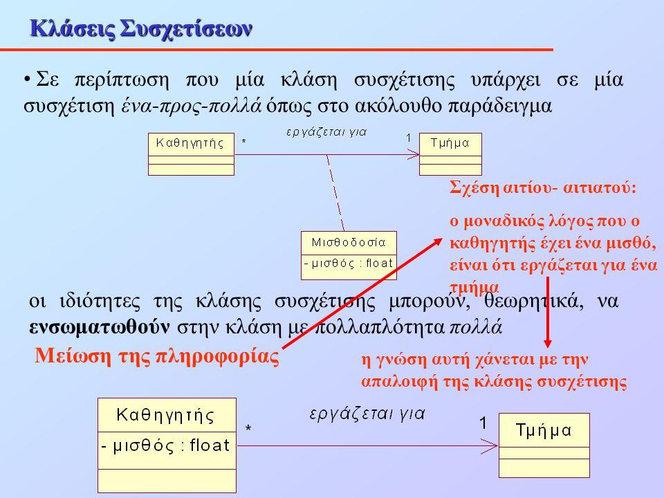Κλάσεις Συσχετίσεων Σε περίπτωση που μία κλάση συσχέτισης υπάρχει σε μία συσχέτιση ένα-προς-πολλά όπως στο ακόλουθο παράδειγμα.