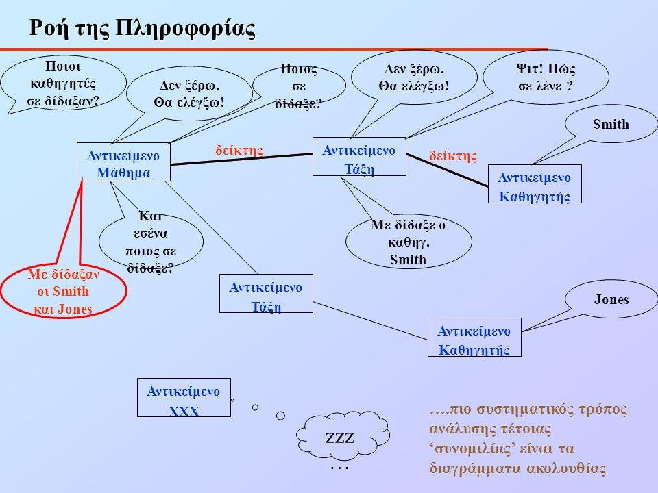 Ροή της Πληροφορίας zzz…
