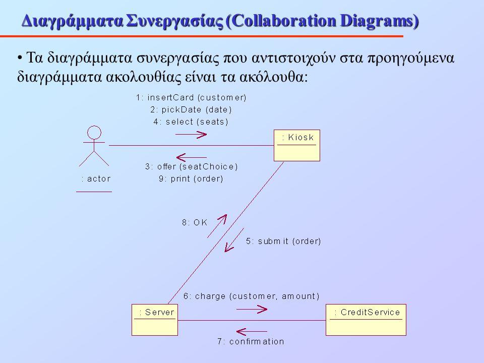 Διαγράμματα Συνεργασίας (Collaboration Diagrams)
