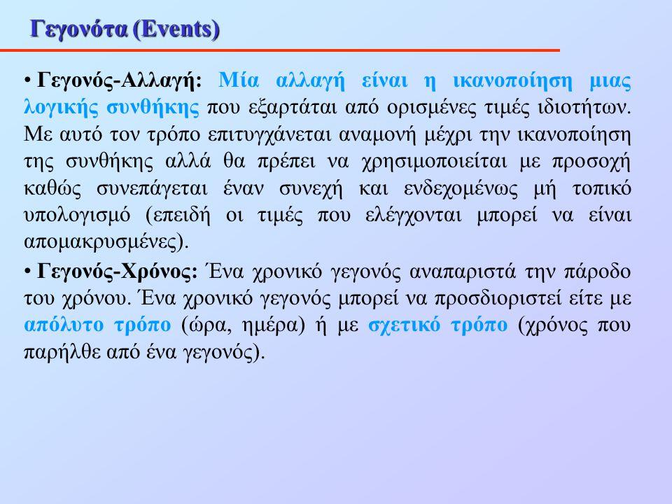 Γεγονότα (Events)