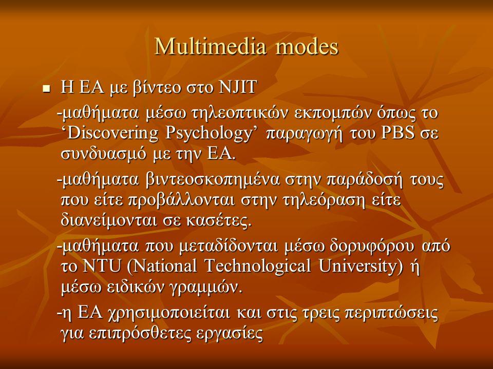 Μultimedia modes H ΕΑ με βίντεο στο NJIT