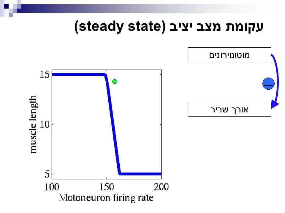 עקומת מצב יציב (steady state)