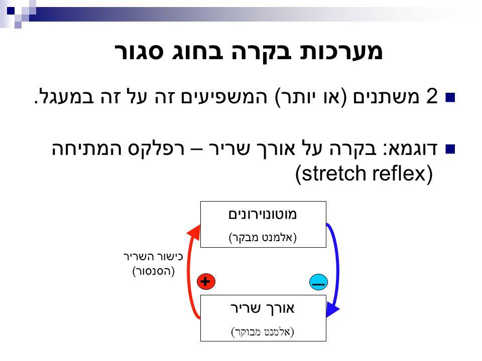 מערכות בקרה בחוג סגור  2 משתנים (או יותר) המשפיעים זה על זה במעגל.