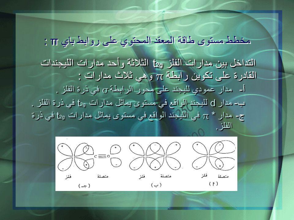 مخطط مستوى طاقة المعقد المحتوي على روابط باي π :