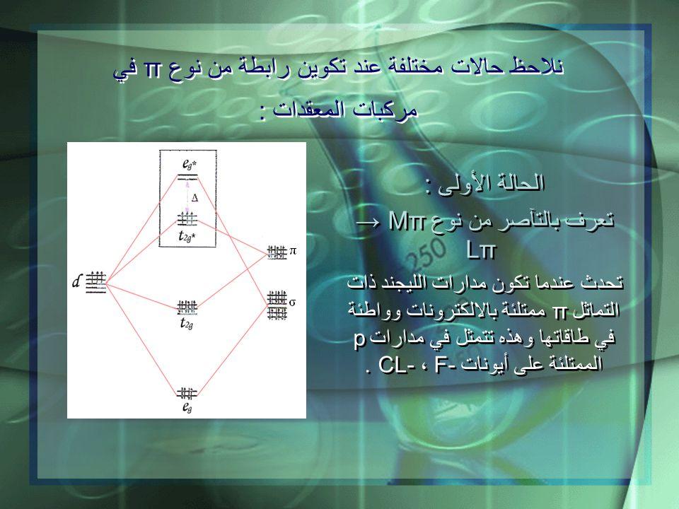 نلاحظ حالات مختلفة عند تكوين رابطة من نوع π في مركبات المعقدات :