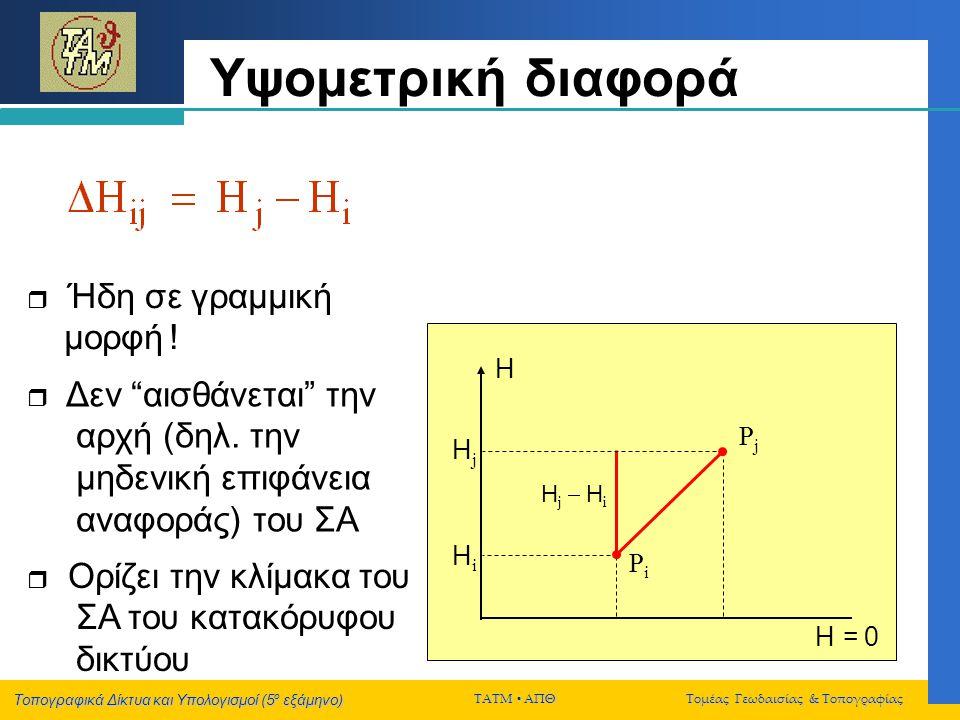 Υψομετρική διαφορά Η Pj Ηj Ηi Pi Η = 0  Ήδη σε γραμμική μορφή !