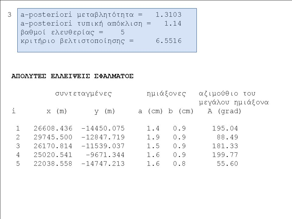 3 a-posteriori μεταβλητότητα = 1.3103