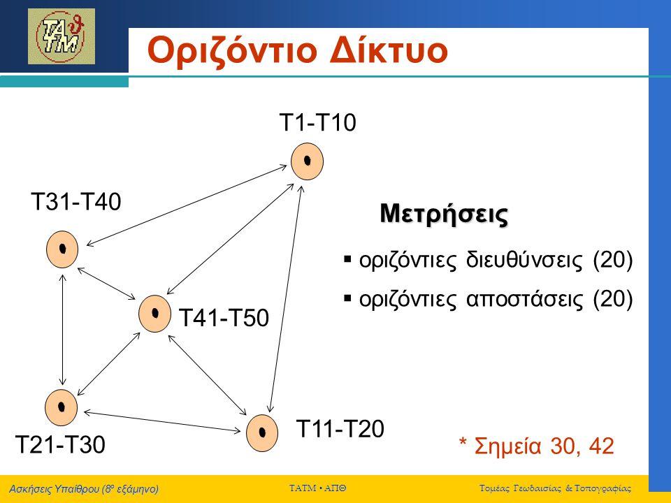 Οριζόντιο Δίκτυο Μετρήσεις Τ1-Τ10 Τ31-Τ40 Τ41-Τ50 Τ11-Τ20 Τ21-Τ30