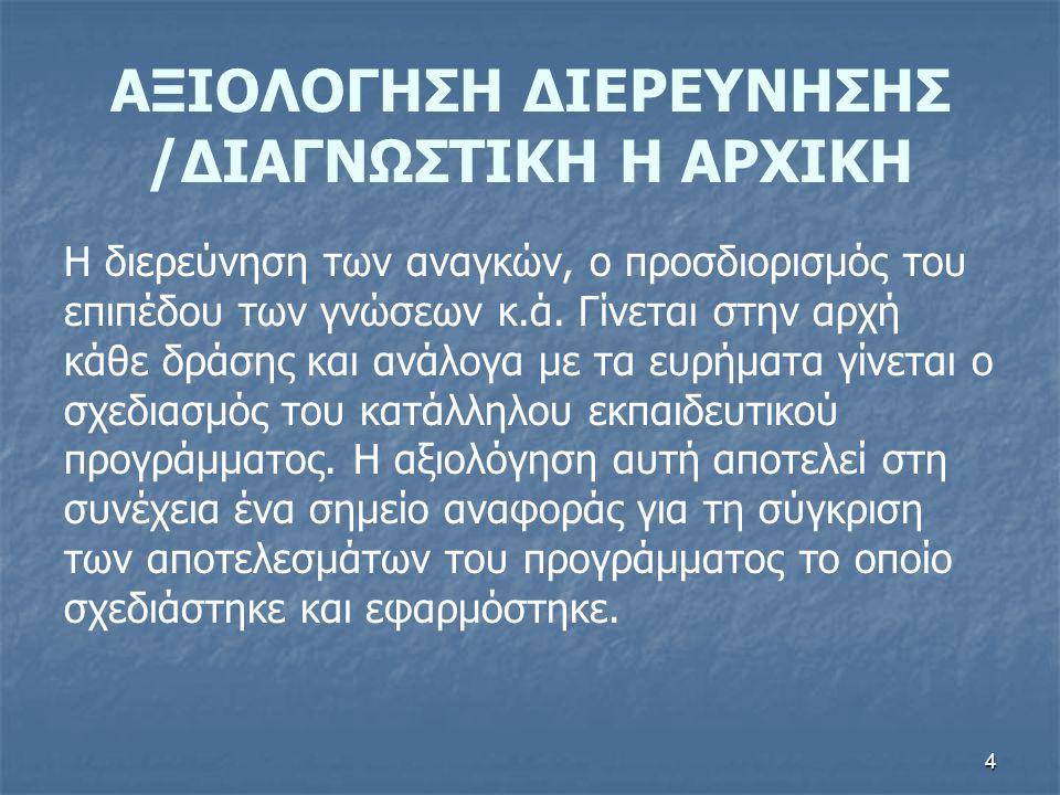 ΑΞΙΟΛΟΓΗΣΗ ΔΙΕΡΕΥΝΗΣΗΣ /ΔΙΑΓΝΩΣΤΙΚΗ Η ΑΡΧΙΚΗ