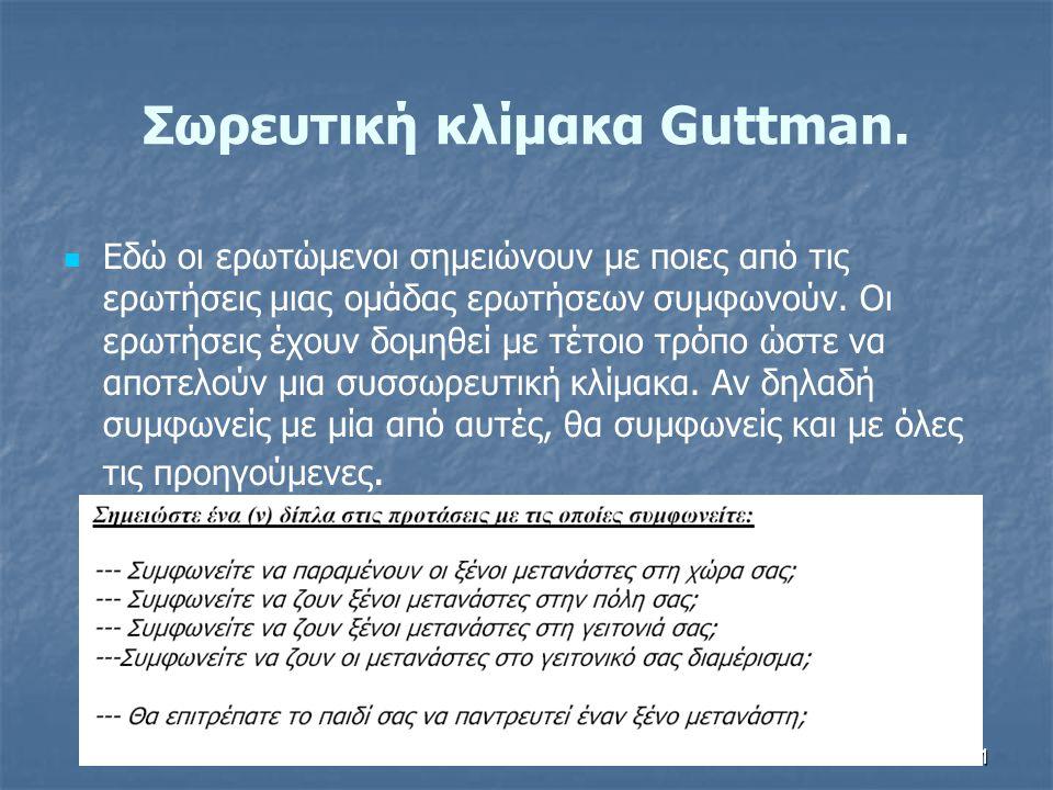 Σωρευτική κλίμακα Guttman.