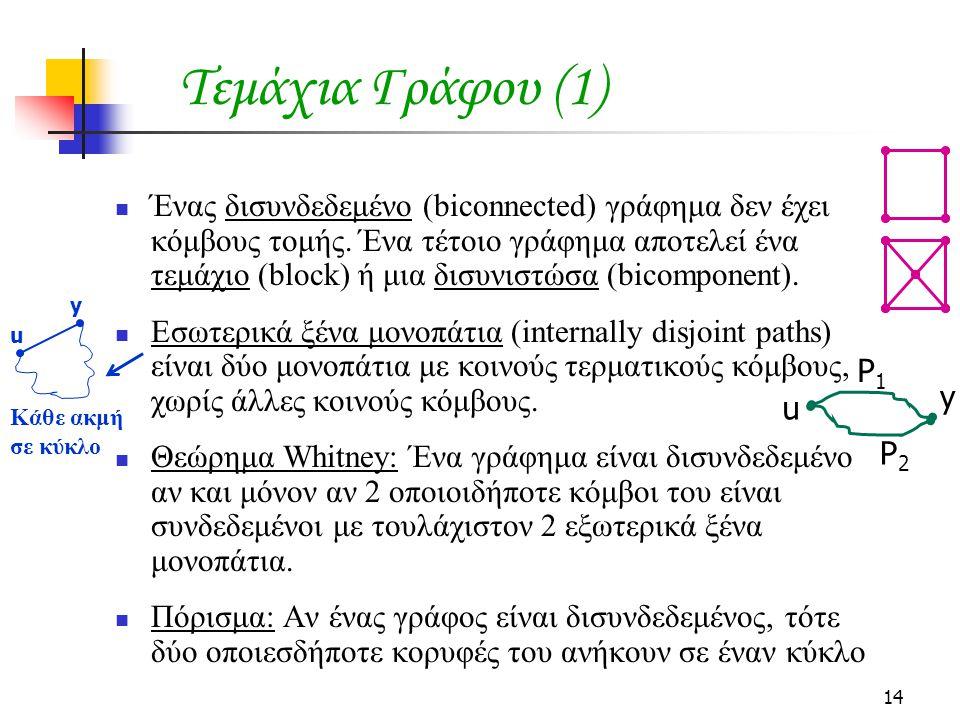 Τεμάχια Γράφου (1)