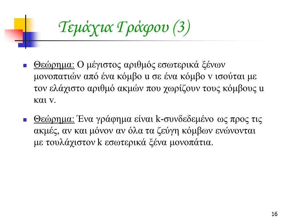 Τεμάχια Γράφου (3)