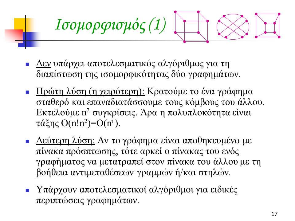 Ισομορφισμός (1) Δεν υπάρχει αποτελεσματικός αλγόριθμος για τη διαπίστωση της ισομορφικότητας δύο γραφημάτων.