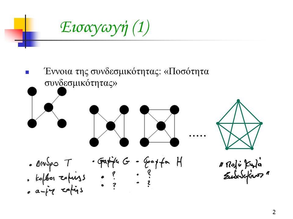 Εισαγωγή (1) Έννοια της συνδεσμικότητας: «Ποσότητα συνδεσμικότητας» .....