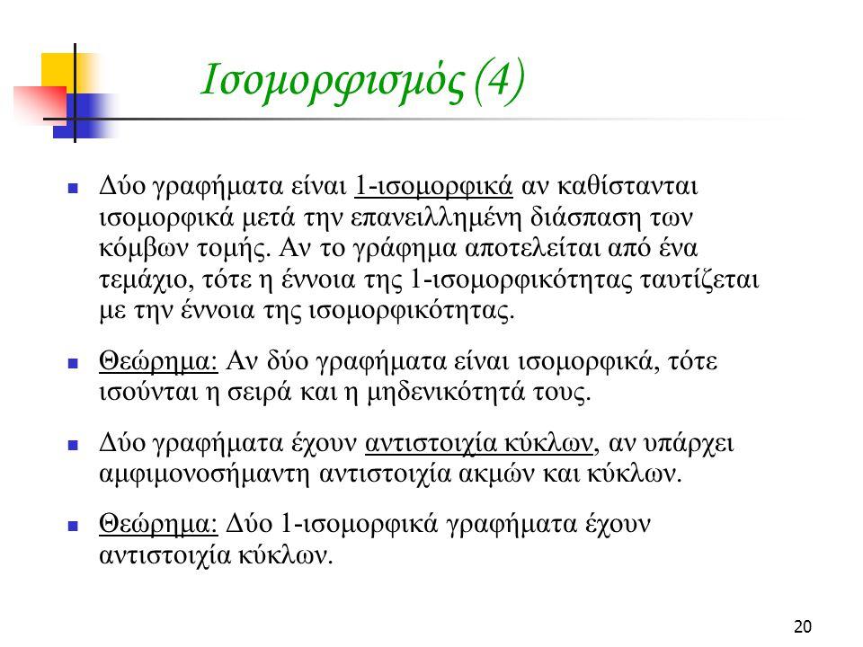 Ισομορφισμός (4)