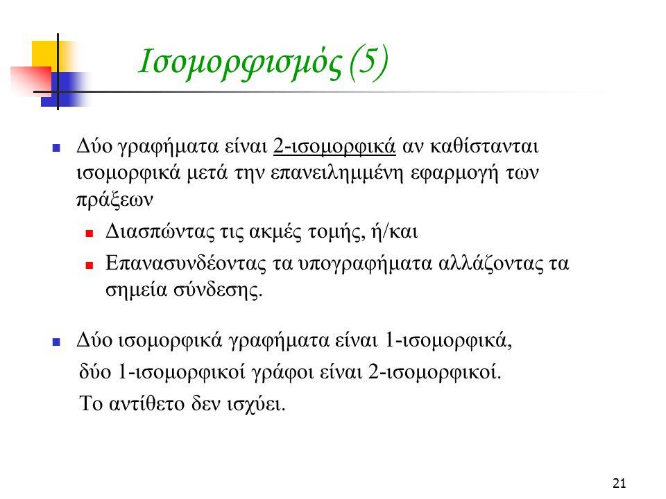 Ισομορφισμός (5) Δύο γραφήματα είναι 2-ισομορφικά αν καθίστανται ισομορφικά μετά την επανειλημμένη εφαρμογή των πράξεων.