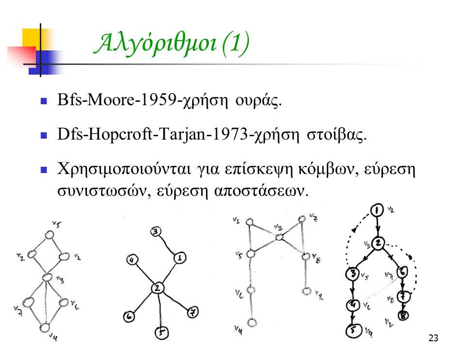 Αλγόριθμοι (1) Bfs-Moore-1959-χρήση ουράς.