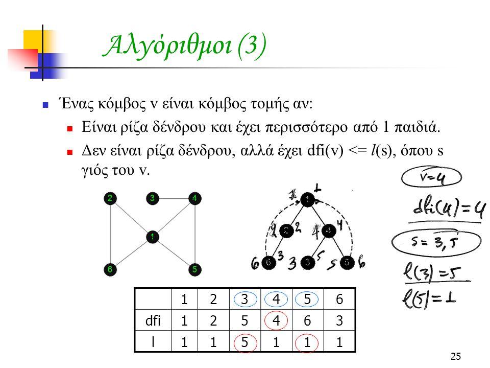 Αλγόριθμοι (3) Ένας κόμβος v είναι κόμβος τομής αν: