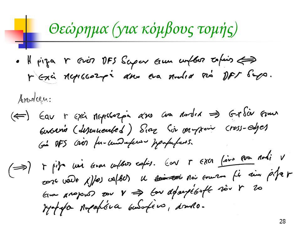 Θεώρημα (για κόμβους τομής)
