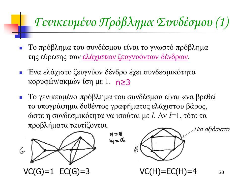 Γενικευμένο Πρόβλημα Συνδέσμου (1)