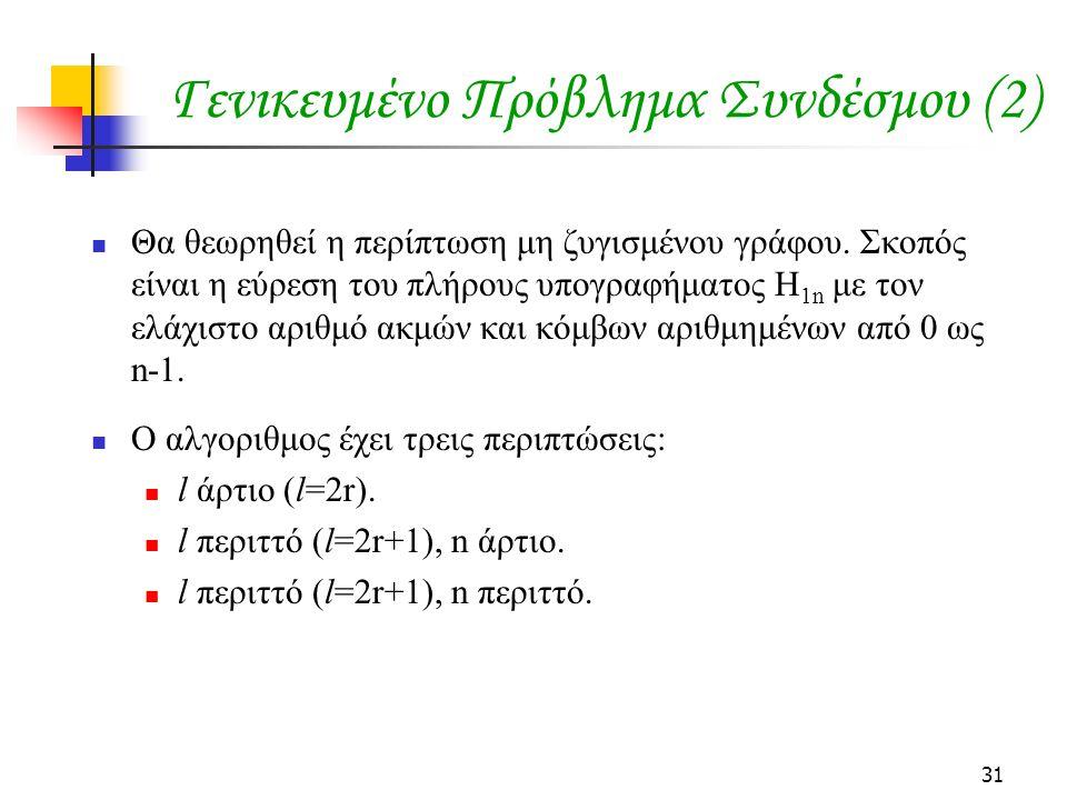 Γενικευμένο Πρόβλημα Συνδέσμου (2)