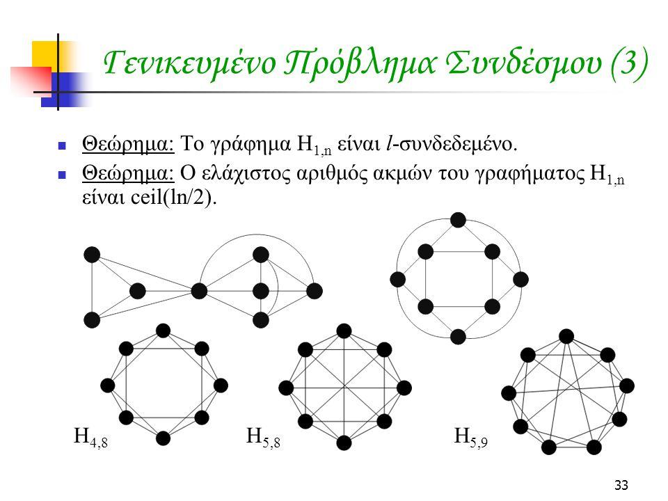 Γενικευμένο Πρόβλημα Συνδέσμου (3)