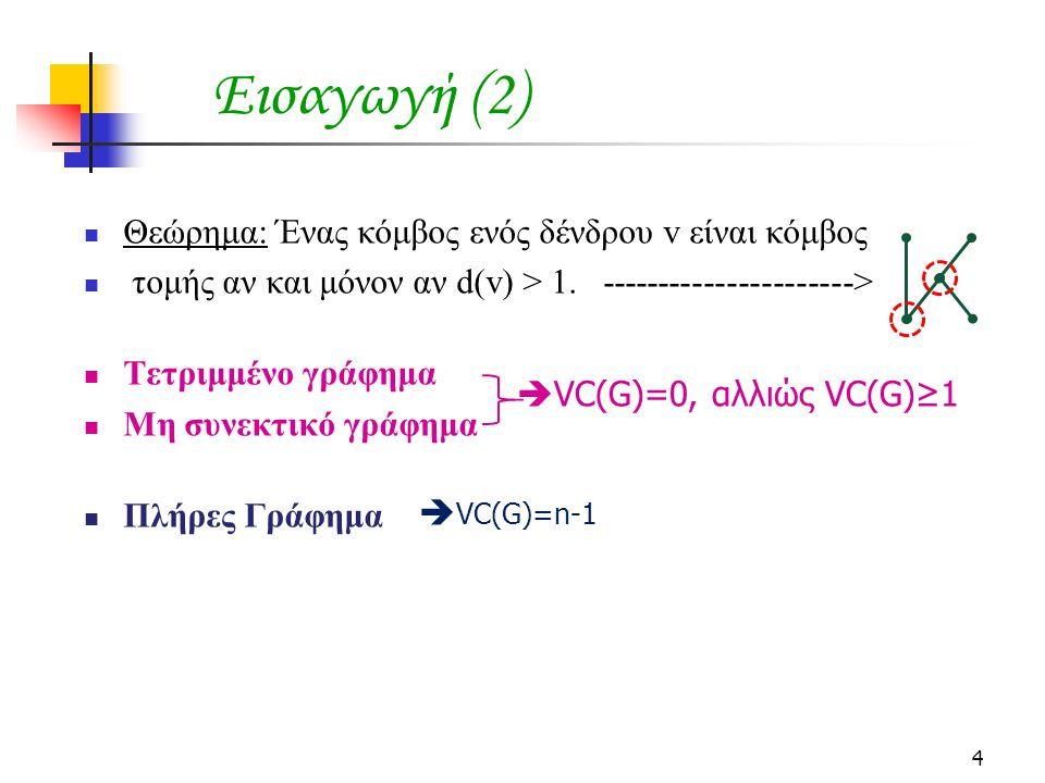 Εισαγωγή (2) Θεώρημα: Ένας κόμβος ενός δένδρου v είναι κόμβος