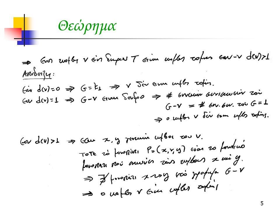 Θεώρημα