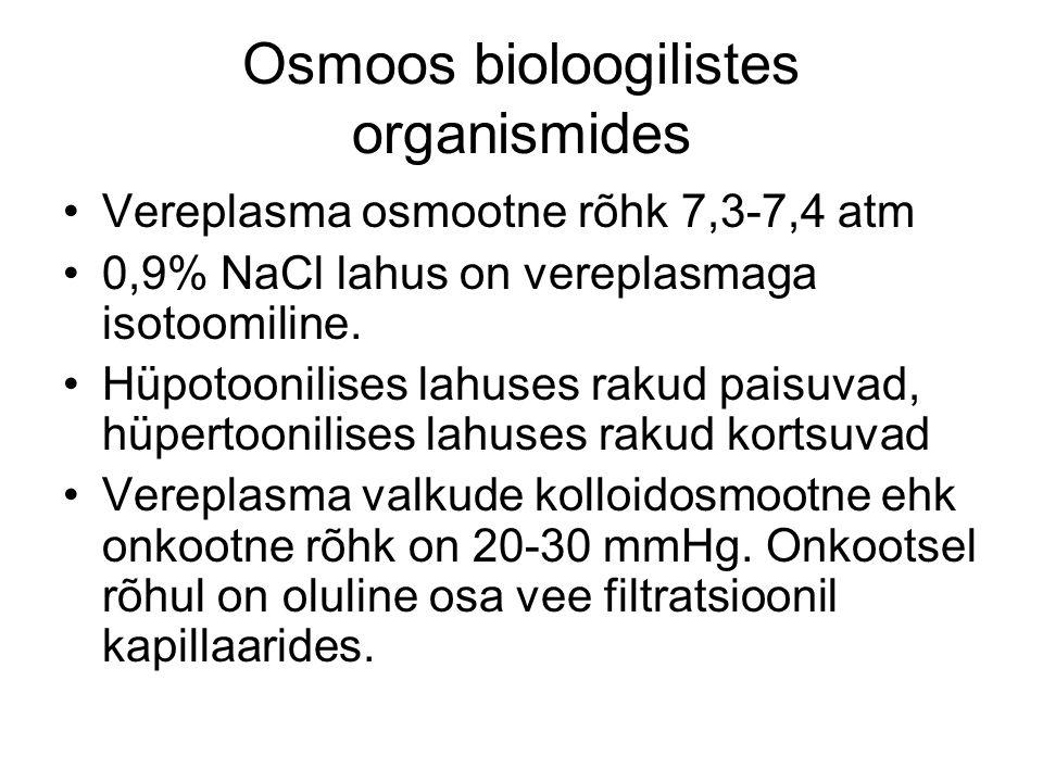 Osmoos bioloogilistes organismides