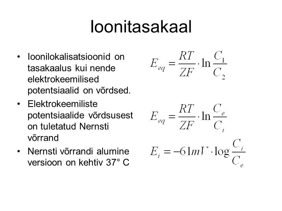 Ioonitasakaal Ioonilokalisatsioonid on tasakaalus kui nende elektrokeemilised potentsiaalid on võrdsed.