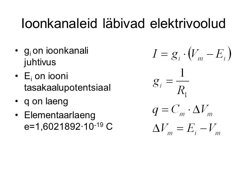 Ioonkanaleid läbivad elektrivoolud