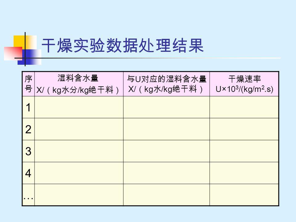 与U对应的湿料含水量X/(kg水/kg绝干料)