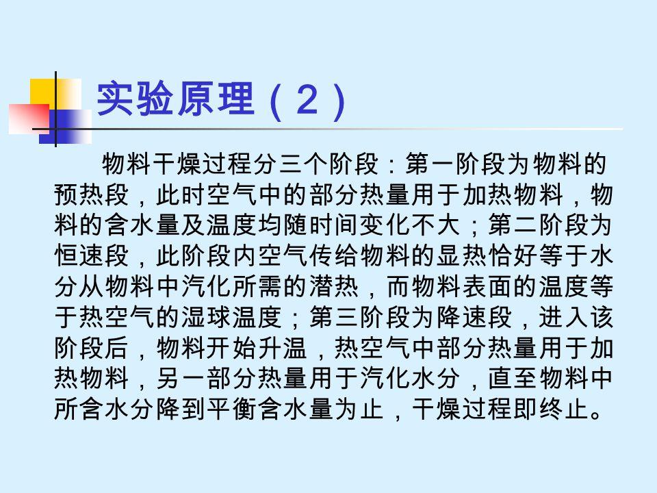 实验原理(2)